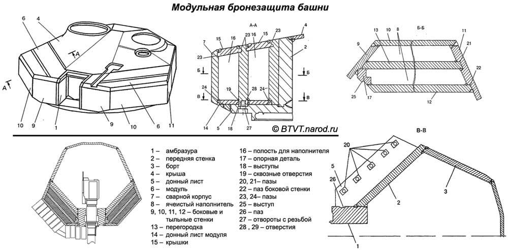 и для танка Т-90 (УКБТМ).