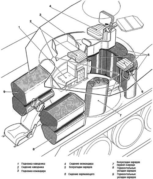 http://btvt.narod.ru/1/tank3.files/image015.jpg