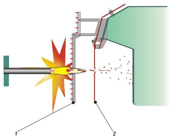 БЧ гранат РПГ (ПГ-7, ПГ-9)
