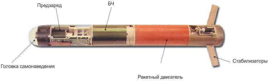 ракета с лазерной головкой