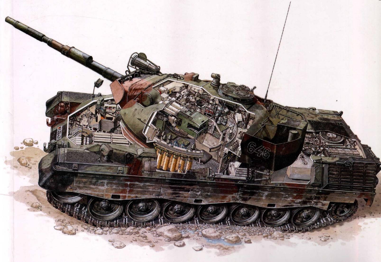 Современные танки м арсенал пресс