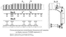 Установка НкДЗ на танке Т-64БВ