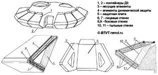Установка ДЗ и дополнительного бронирования на башню Т-64Б