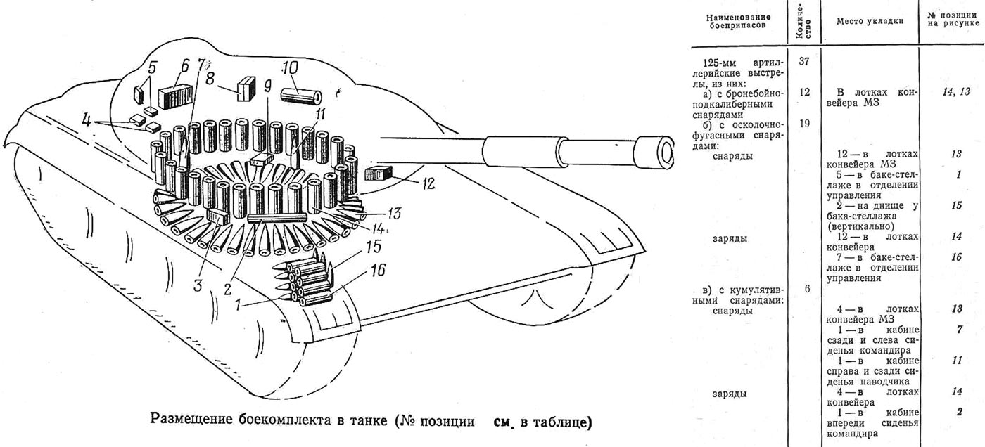схема брони т 90 с
