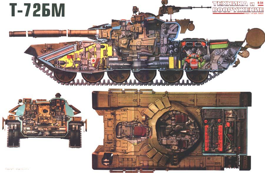 Т-72 БМ с комплексом ВДЗ «