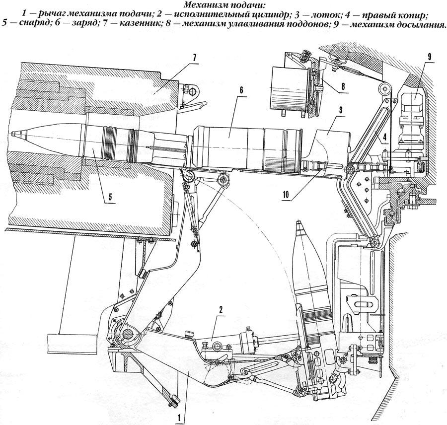 Первые танки Т-80 были