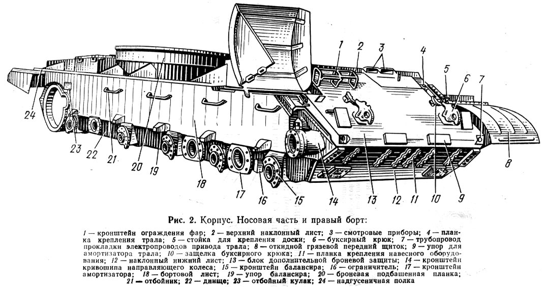 1500) и 785 Т-62 ( 1981 г .