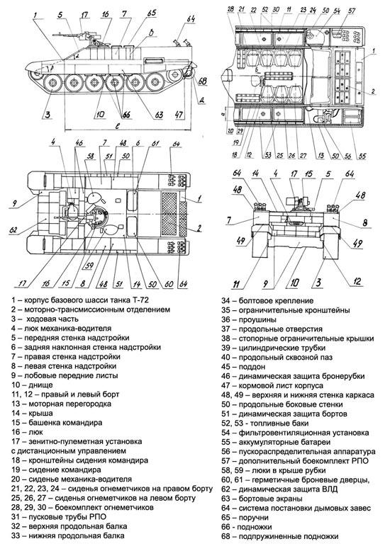 на базе танка Т-72.