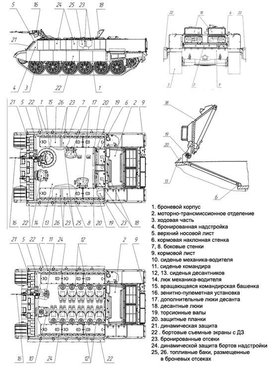 http://btvt.narod.ru/4/t_btr_russ.files/image006.jpg