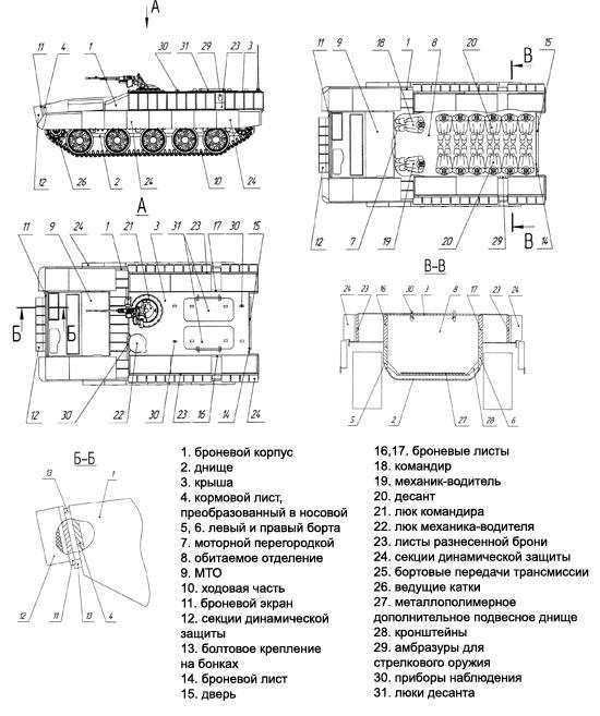http://btvt.narod.ru/4/t_btr_russ.files/image007.jpg