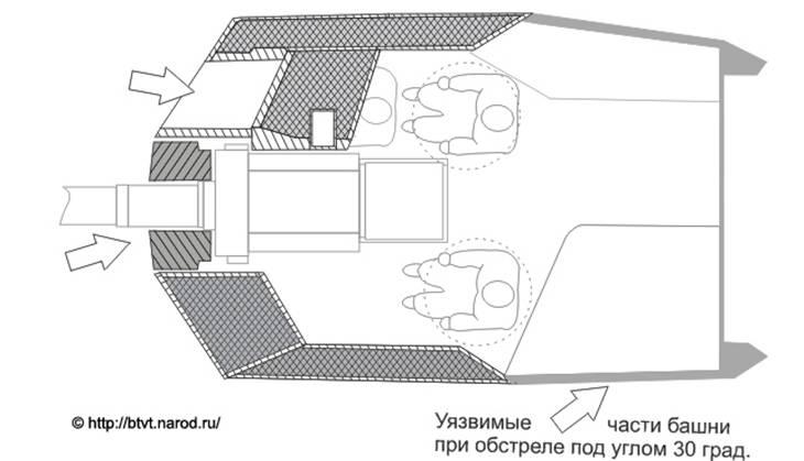 http://btvt.narod.ru/raznoe/bulat-leo2.files/image027.jpg