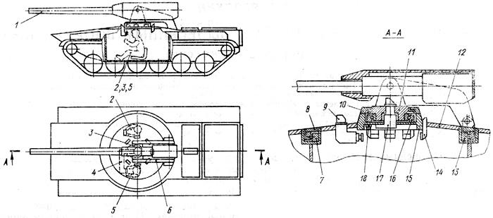 Компоновочная схема танка